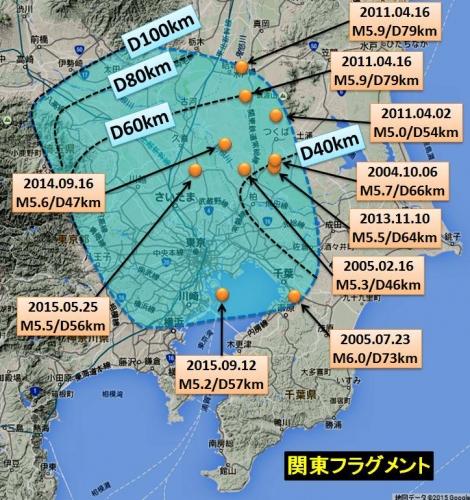 9世紀の関東大震災10