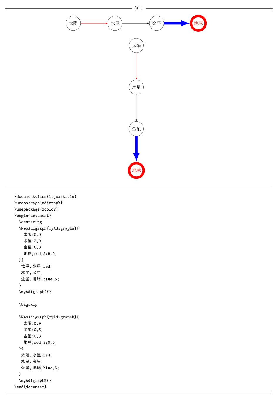 adigraph01.png