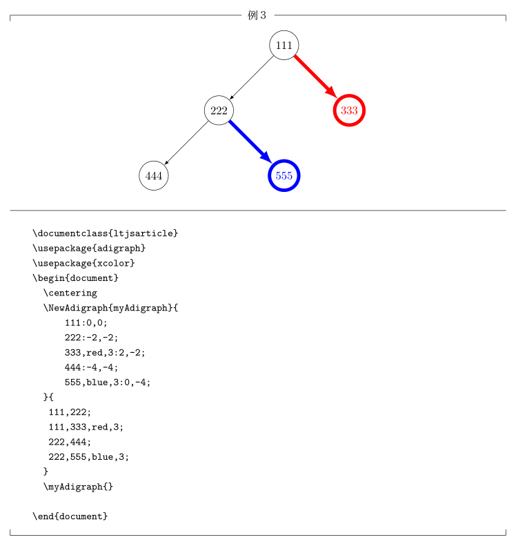 adigraph03.png