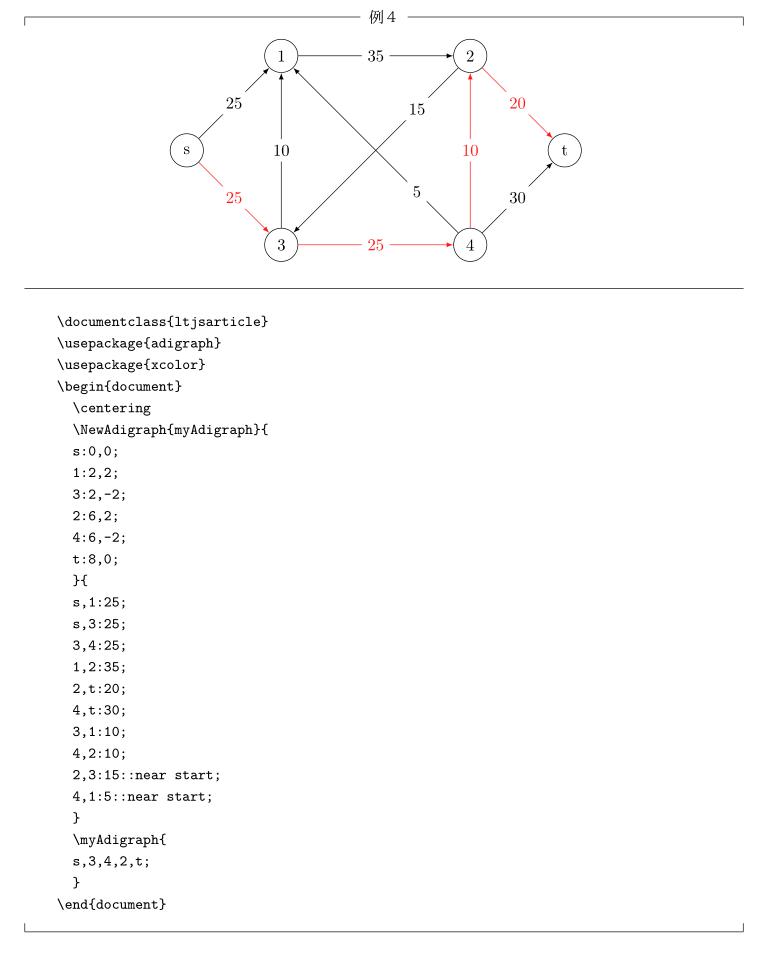 adigraph04.png