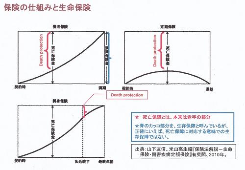 2019年6月会報保険4