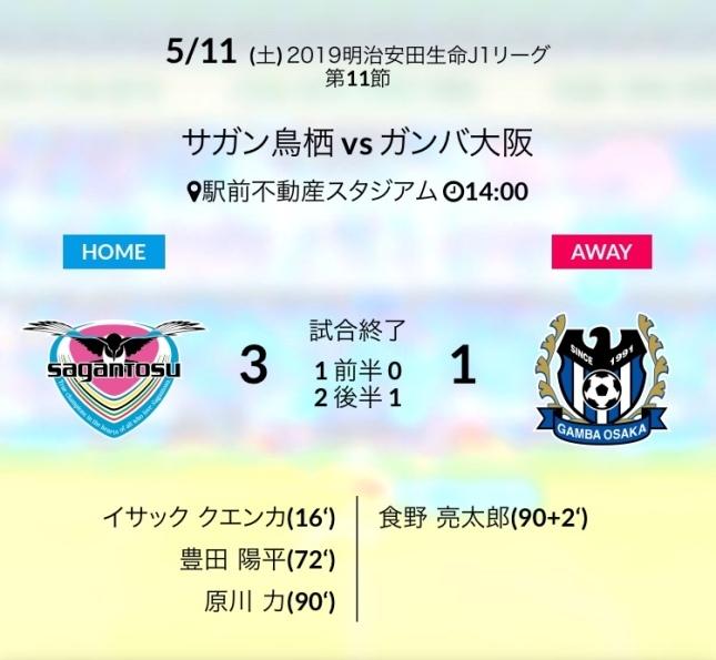 G大阪戦結果