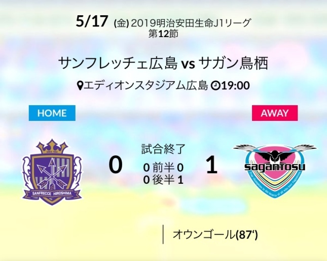 アウェイ広島戦結果