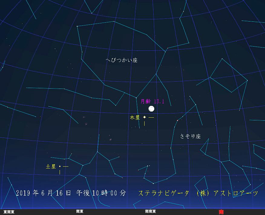 星図 月と木星の接近 2019年6月16日