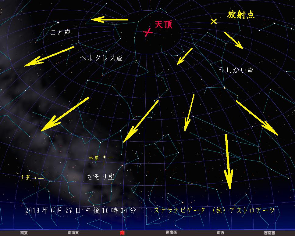 星図 ポン・ウィンネッケ流星群 2019年6月27日 午後10時