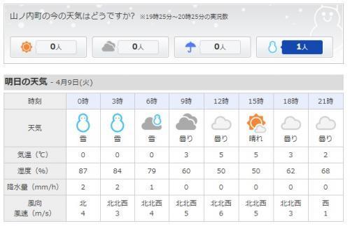 2019.4.8 9日の天気
