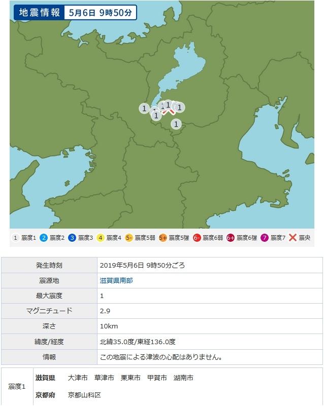 滋賀南部地震