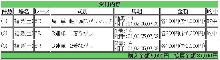 20190413fukusima5rmuryou.jpg