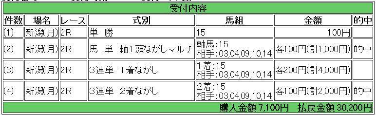 20190429niigata2rmuryou.jpg
