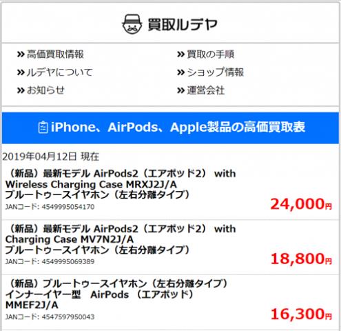 買取ルデヤ|AirPods
