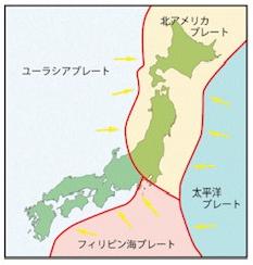 日本のプレート