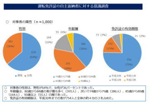 2019-05-県警-免許