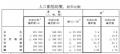 2019-05-人口動態