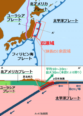 432px-2011_Tohoku_earthquake_mechanism_main.png
