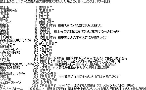https://blog-imgs-127.fc2.com/o/k/a/okarutojishinyogen/news_1555232551_3801.png