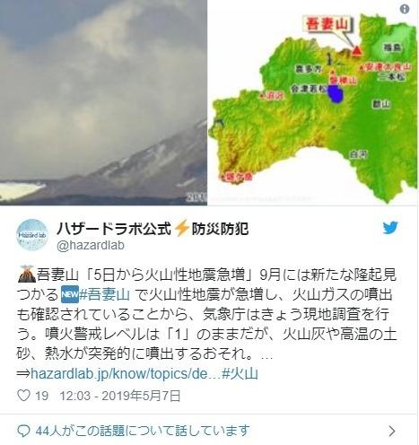【福島】吾妻山で火山性地震が急増…昨年9月には地熱が高い領域が拡大し隆起している場所も見つかっていた模様