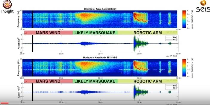 【NASA】火星で「M2.5」の地震発生!発生源は調査中、観測されれば初となる