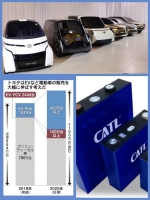 トヨタ CATL提携 リチウムイオン電池