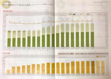 日本賃貸住宅投資法人_2019③