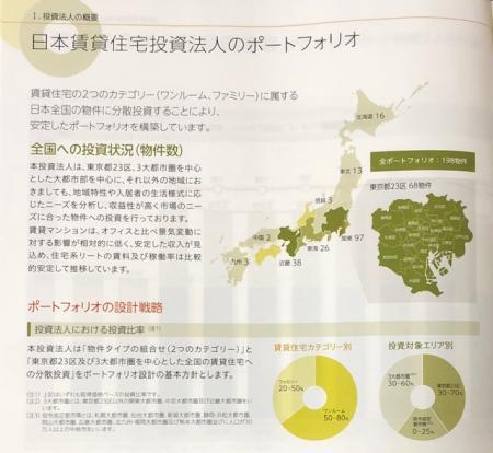 日本賃貸住宅投資法人_2019④