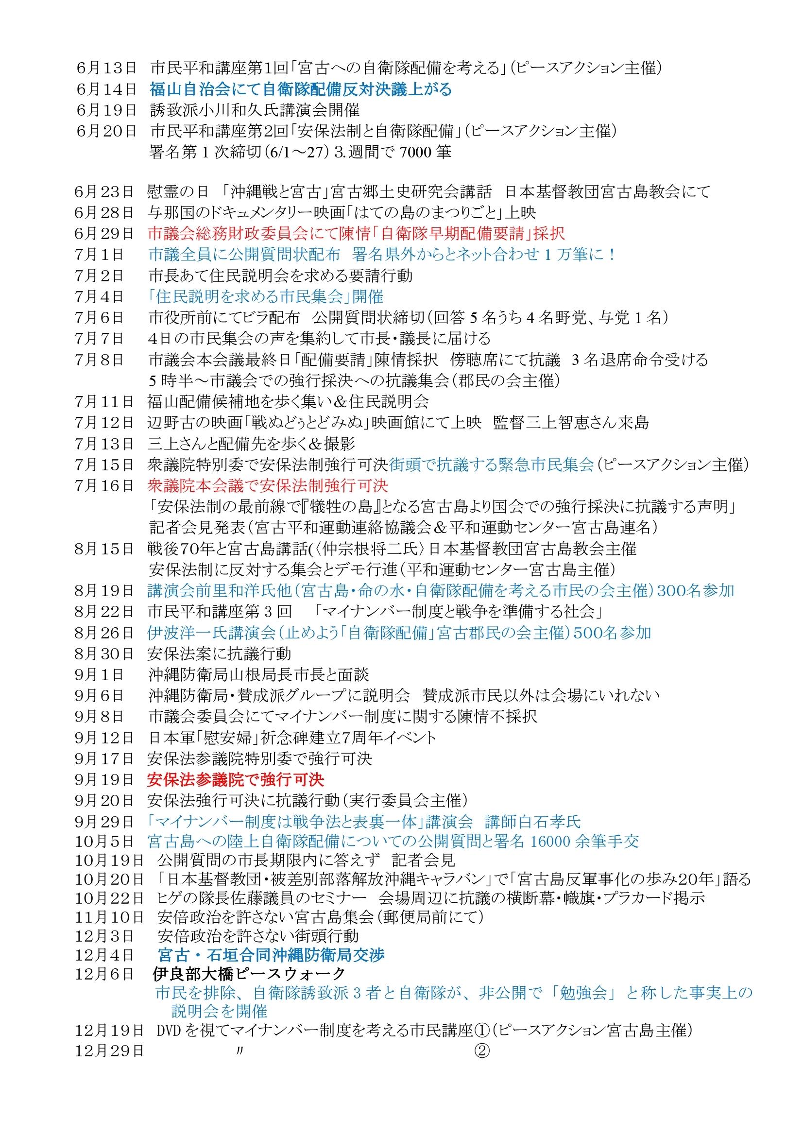 年表:宮古島における反軍反基地の闘い2010~2019 (1)0005