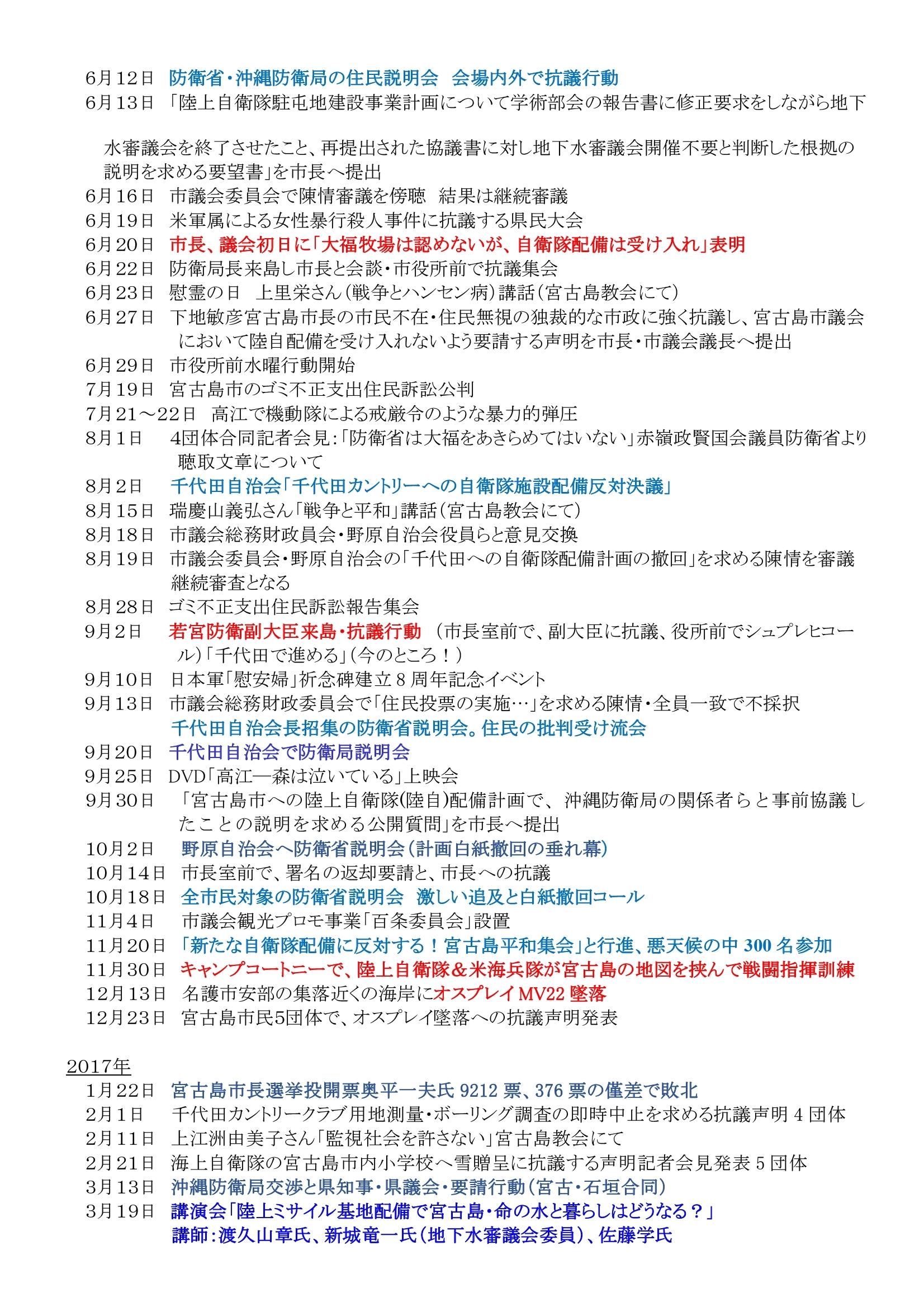 年表:宮古島における反軍反基地の闘い2010~2019 (1)0007