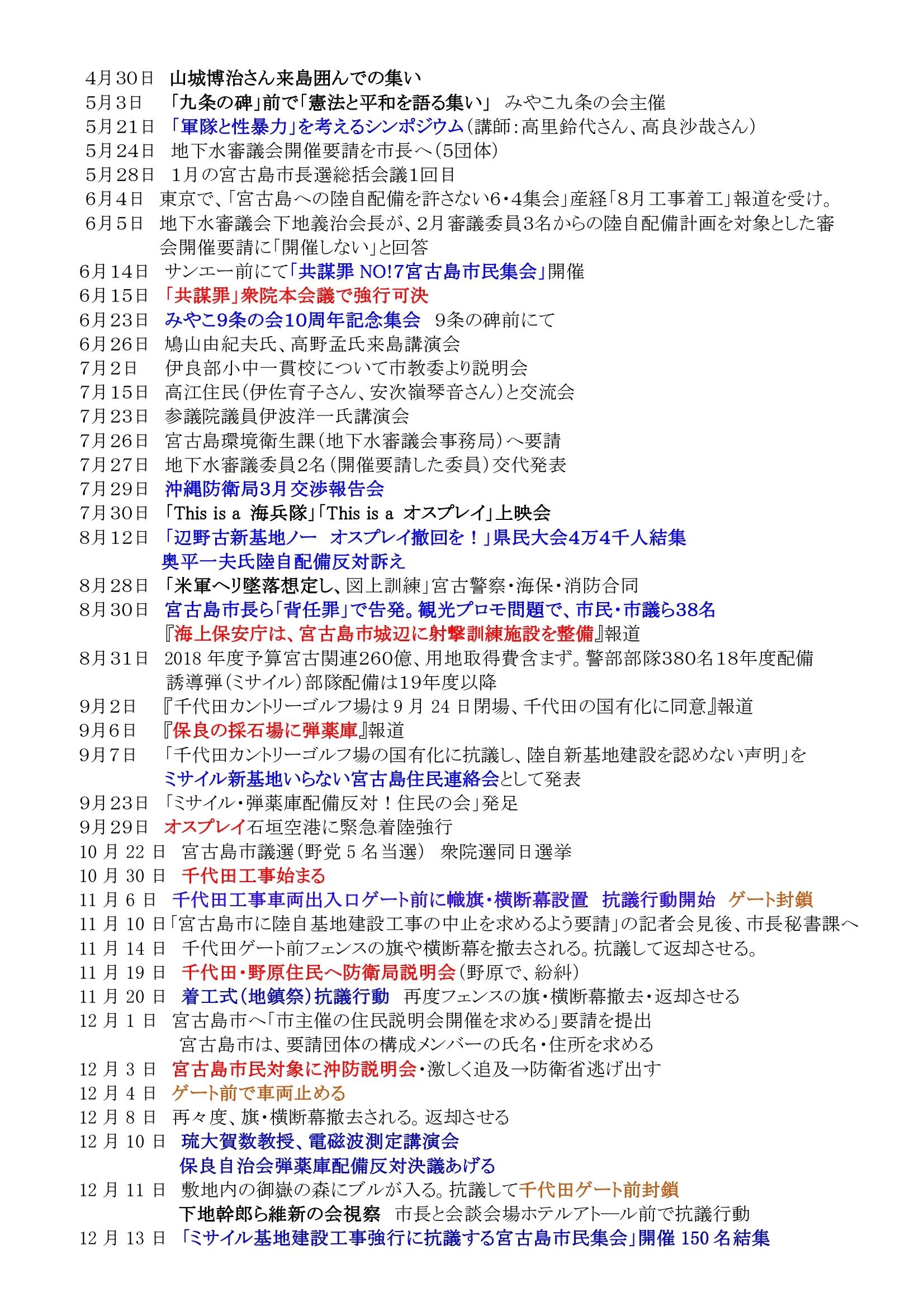 年表:宮古島における反軍反基地の闘い2010~2019 (1)0008
