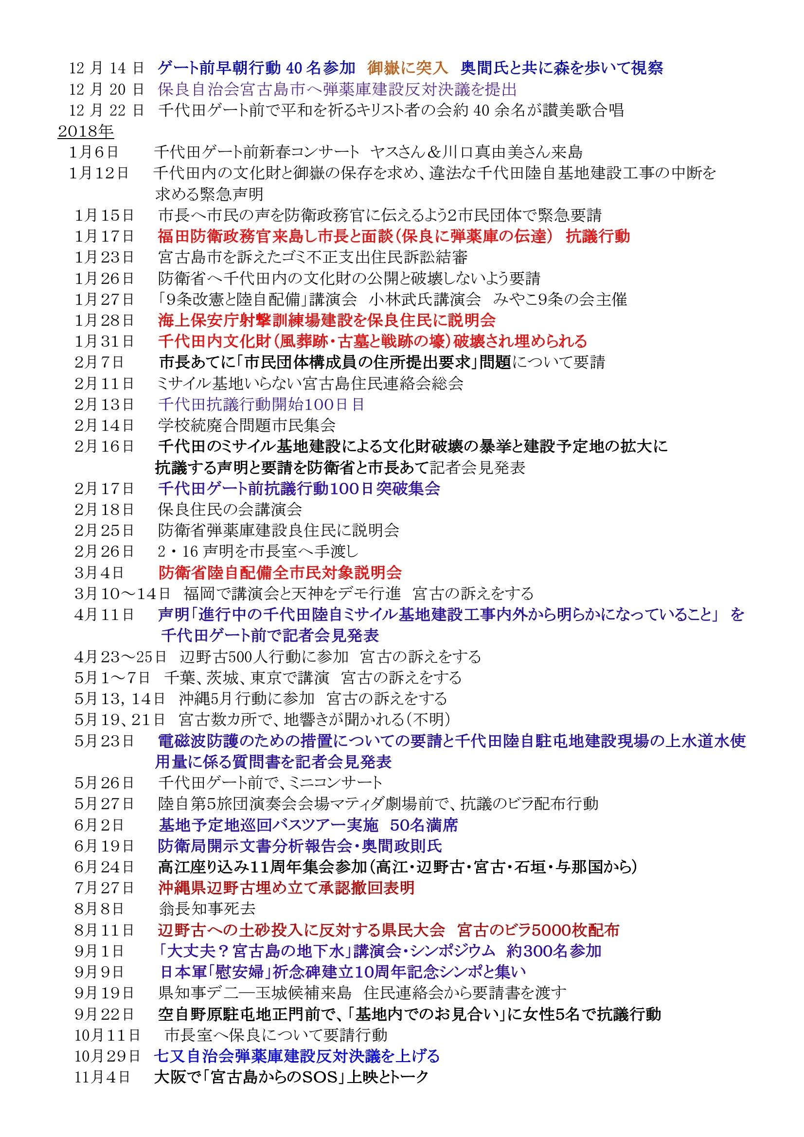 年表:宮古島における反軍反基地の闘い2010~2019 (1)0009