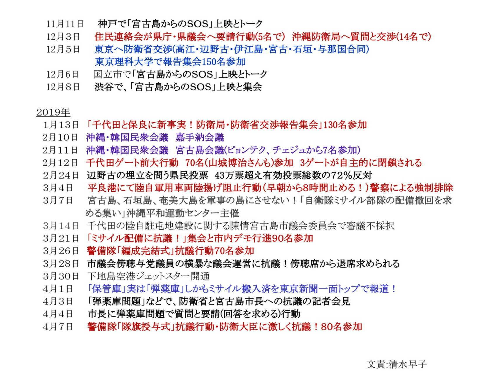 年表:宮古島における反軍反基地の闘い2010~2019 (1)0010