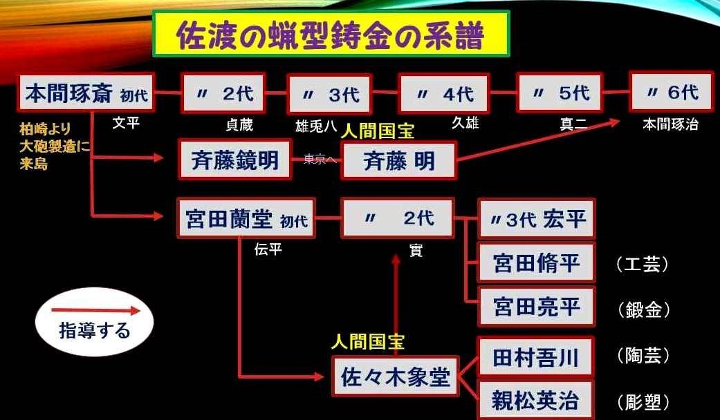 ささ佐々木象堂 (2)