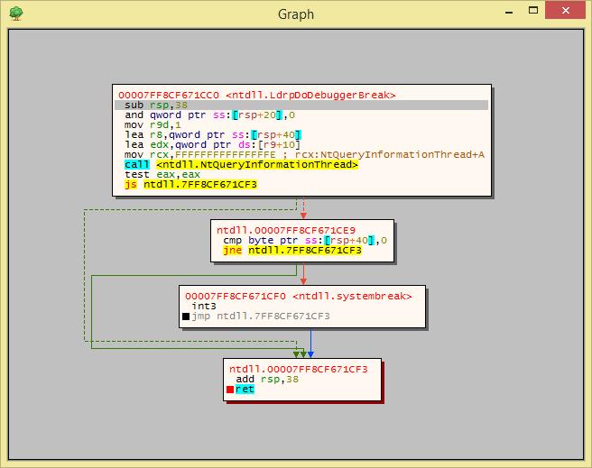 x32dbg 関数のグラフ化
