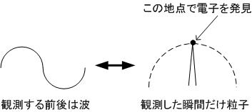 sssde (3)