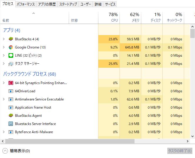 Chromeの動作が重いとき、まず試したい3つの ...