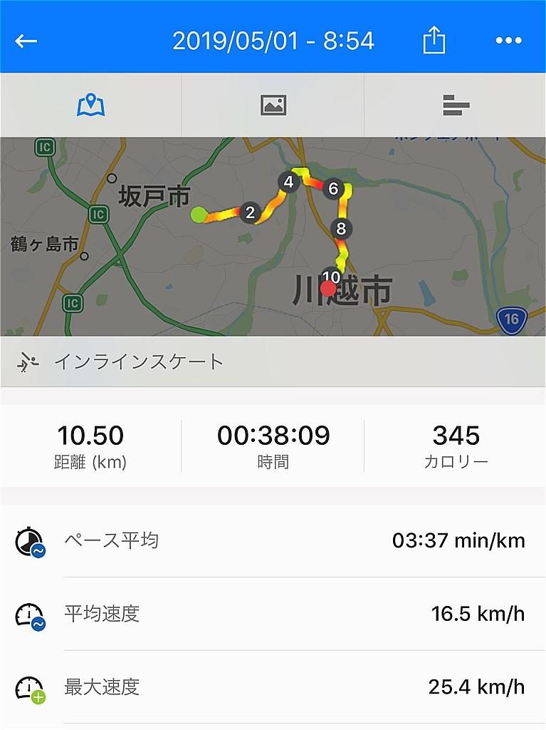 20190501_川越ラン (12)