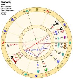 6月3日 新月図
