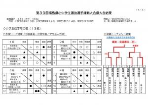 teigaku_20190609.jpg