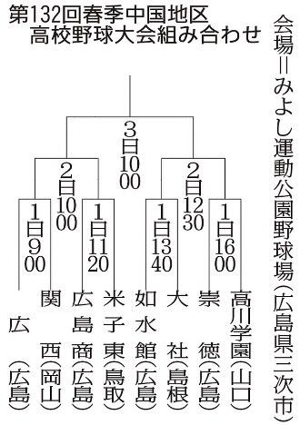 2019haru-tyugoku