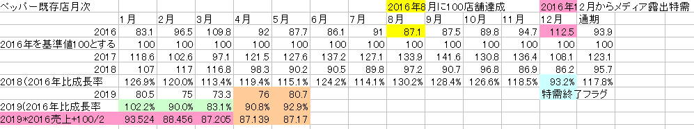 20190412_3.png