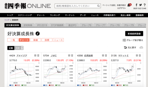 四季報Online