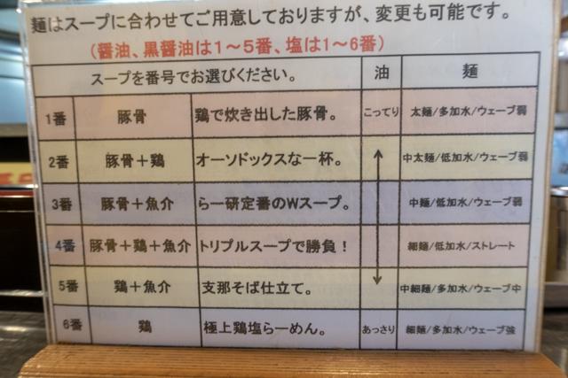 ヤビツ峠(6)