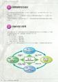 web09-kouki_3purasu1_keikakujitugennnimukete_02.jpg