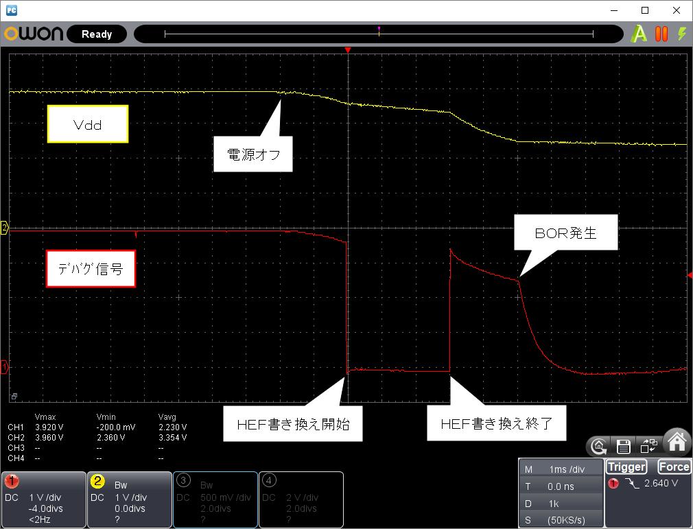 DFPlayerMiniの制御1501(HEF書替えタイミング検証)