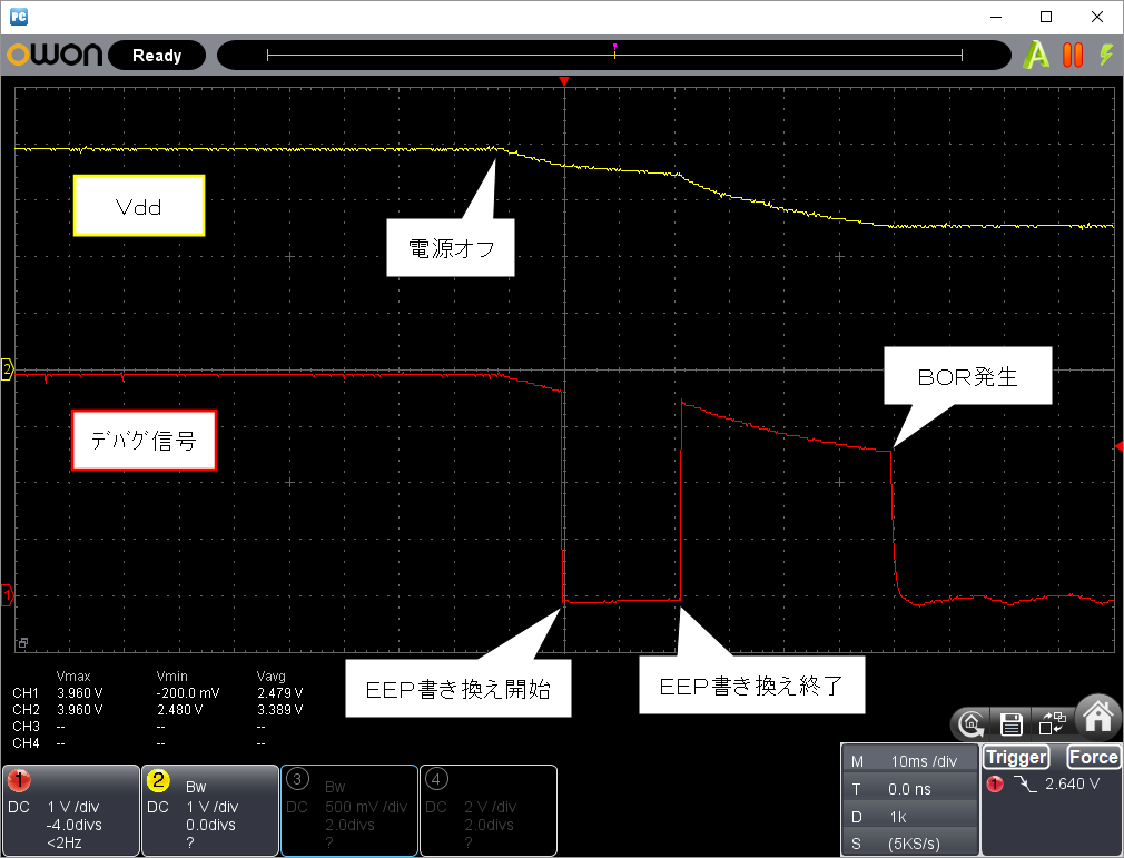 DFPlayerMiniの制御18313(EEP書替えタイミング検証)
