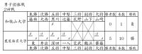 令和元年度西日本大会