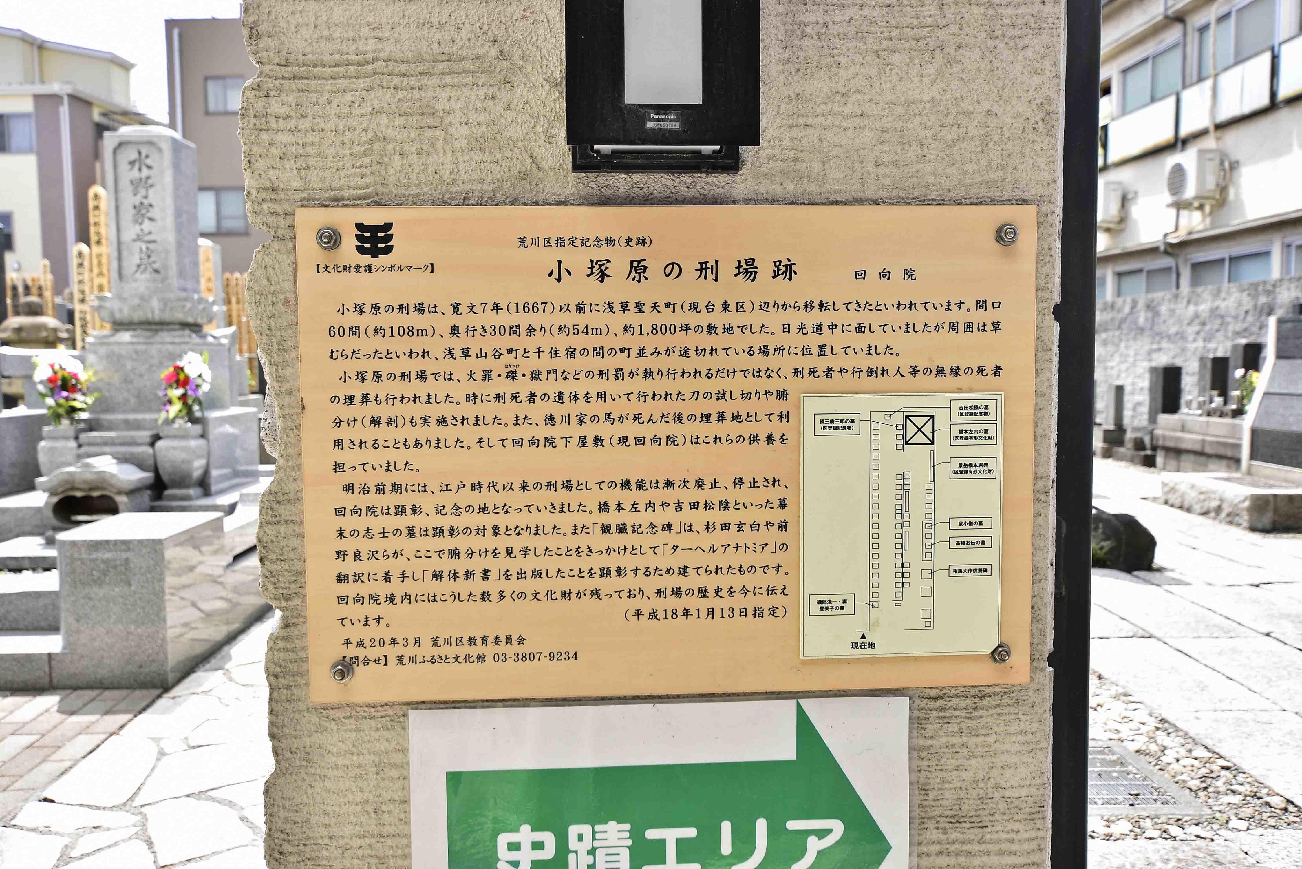 小塚原処刑場 回向院 説明板