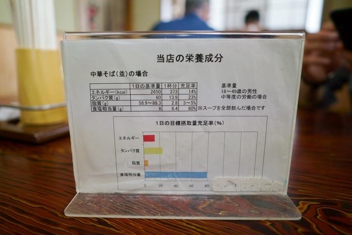 丸竹食堂 横手 秋田